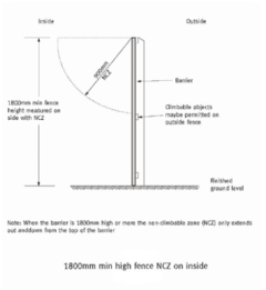 QLD-Pool-Fence-1800mm-Professional-Certification-Group-Diagram-e1556670360385.png
