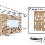 Masonry-Control-Joints-AGWA-PCG
